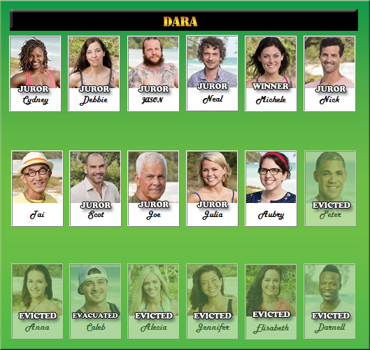 Survivor Tracker